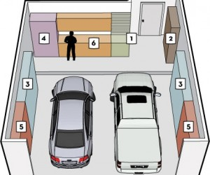 6 Garage Zones for Maximum Organization