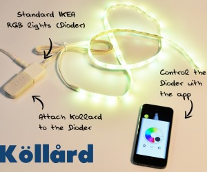 Kllrd - Is IKEA ready for the Internet-of-Things