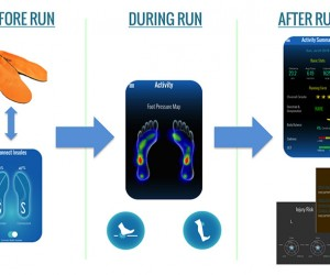 Stridalyzer: Insoles That Improve Running