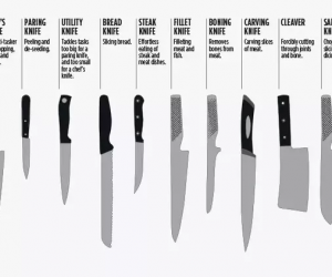 Top 6 Types of Kitchen Knives Popular Around the World